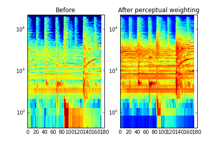 comparison_spectrogram_normal